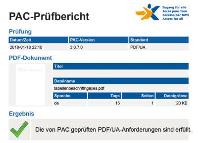 Bildschirmfoto Prüfbereich des Programmes PAC3